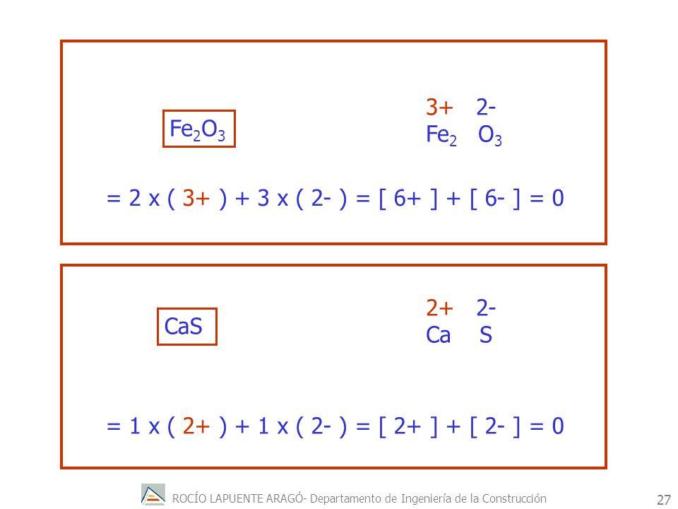 3+ 2- Fe2 O3. Fe2O3. = 2 x ( 3+ ) + 3 x ( 2- ) = [ 6+ ] + [ 6- ] = 0. 2+ 2- Ca S. CaS.